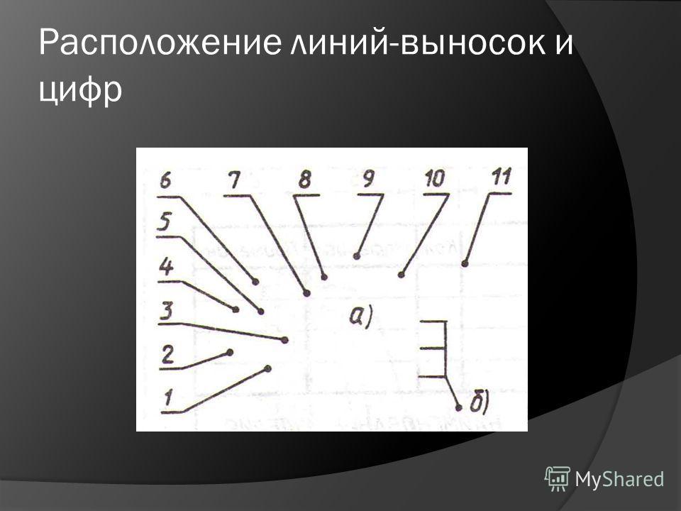 Расположение линий-выносок и цифр