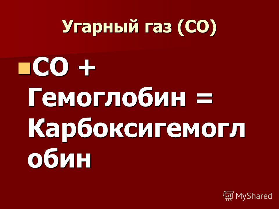Угарный газ (СО) СО + Гемоглобин = Карбоксигемогл обин СО + Гемоглобин = Карбоксигемогл обин