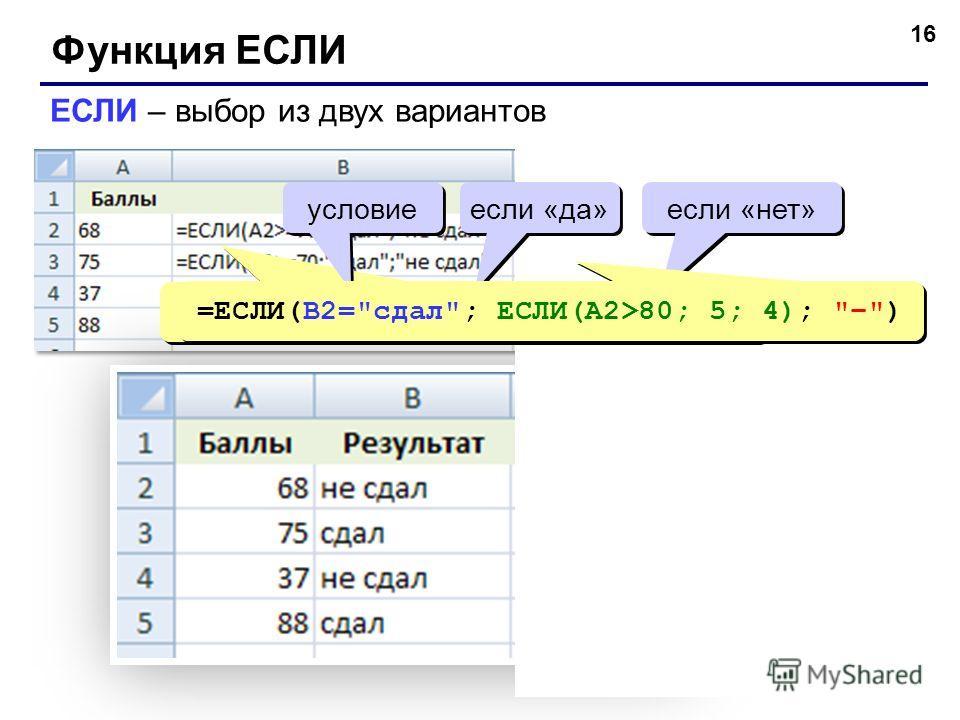 16 Функция ЕСЛИ ЕСЛИ – выбор из двух вариантов =ЕСЛИ(A2>=70; сдал; не сдал) условие если «да» если «нет» =ЕСЛИ(B2=сдал; ЕСЛИ(A2>80; 5; 4); –)