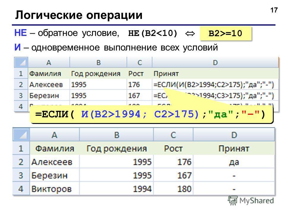 17 Логические операции НЕ – обратное условие, НЕ(B2=10 =ЕСЛИ( И(B2>1994; C2>175);да;–)