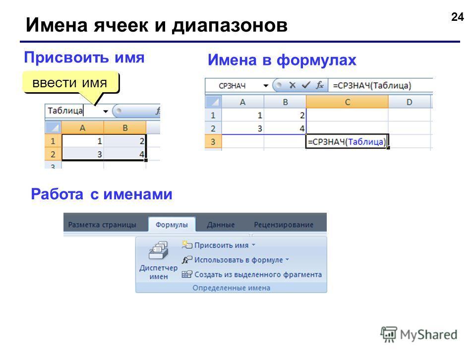 24 Имена ячеек и диапазонов Присвоить имя ввести имя Имена в формулах Работа с именами