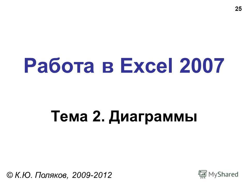 25 Работа в Excel 2007 Тема 2. Диаграммы © К.Ю. Поляков, 2009-2012