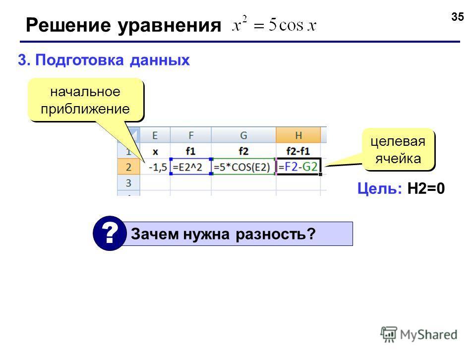 35 Решение уравнения 3. Подготовка данных Зачем нужна разность? ? начальное приближение целевая ячейка Цель: H2=0