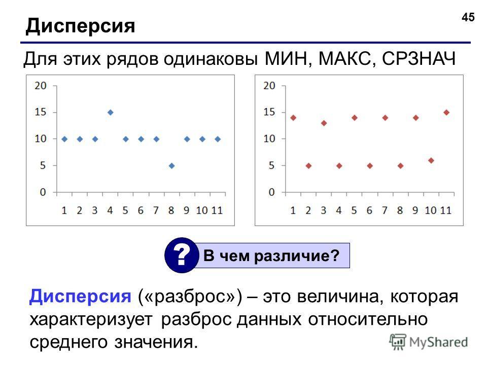 45 Дисперсия Для этих рядов одинаковы МИН, МАКС, СРЗНАЧ В чем различие? ? Дисперсия («разброс») – это величина, которая характеризует разброс данных относительно среднего значения.