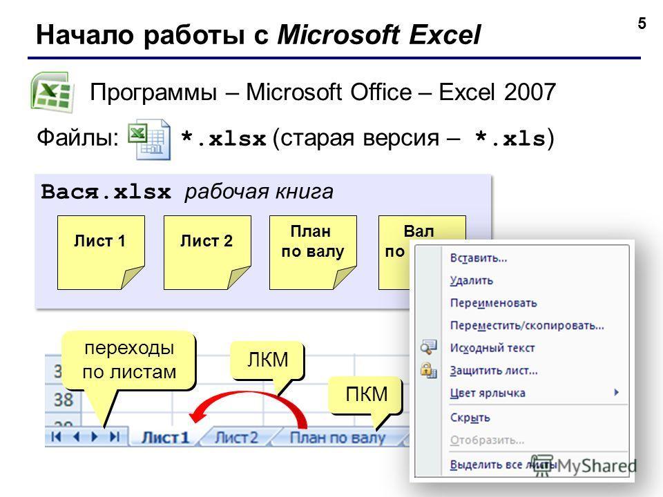 5 Начало работы с Microsoft Excel Программы – Microsoft Office – Excel 2007 Файлы: *.xlsx (старая версия – *.xls ) Вася.xlsx рабочая книга Лист 1Лист 2 План по валу Вал по плану переходы по листам ЛКМ ПКМ новый лист