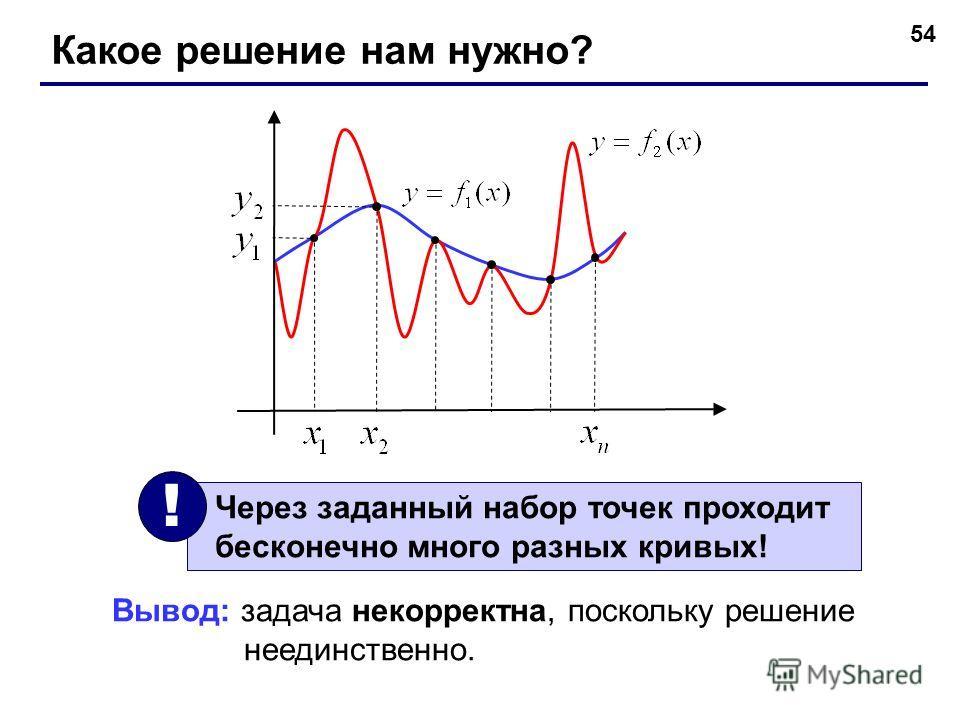 54 Какое решение нам нужно? Через заданный набор точек проходит бесконечно много разных кривых! ! Вывод: задача некорректна, поскольку решение неединственно.