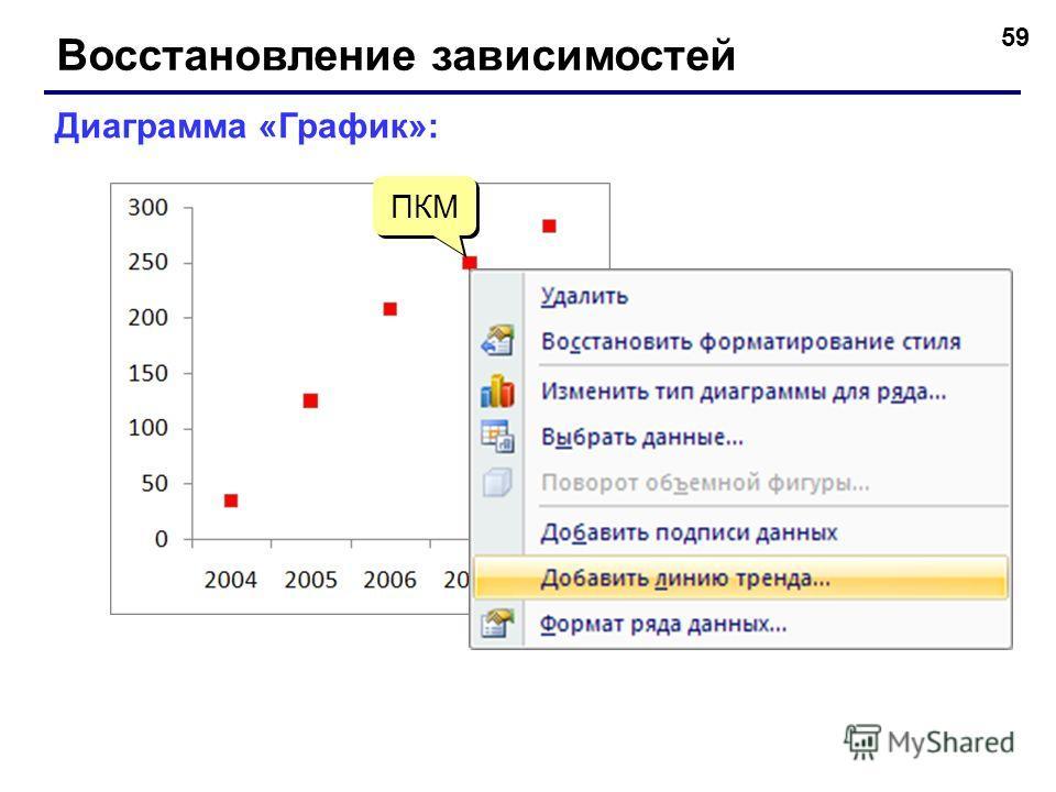 59 Восстановление зависимостей Диаграмма «График»: ПКМ