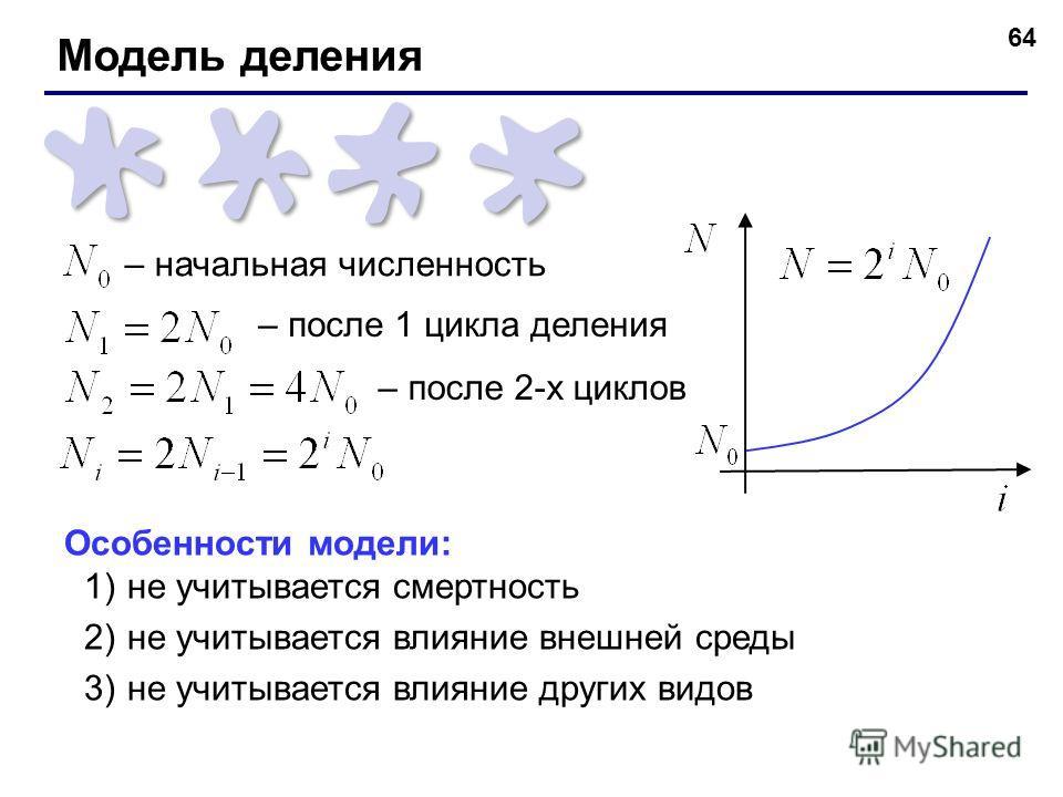64 Модель деления – начальная численность – после 1 цикла деления – после 2-х циклов Особенности модели: 1)не учитывается смертность 2)не учитывается влияние внешней среды 3)не учитывается влияние других видов