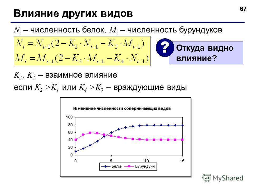 67 Влияние других видов N i – численность белок, M i – численность бурундуков K 2, K 4 – взаимное влияние если K 2 >K 1 или K 4 >K 3 – враждующие виды Откуда видно влияние? ?