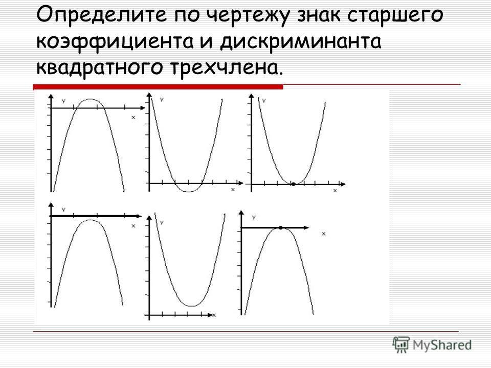 Определите по чертежу знак старшего коэффициента и дискриминанта квадратного трехчлена.