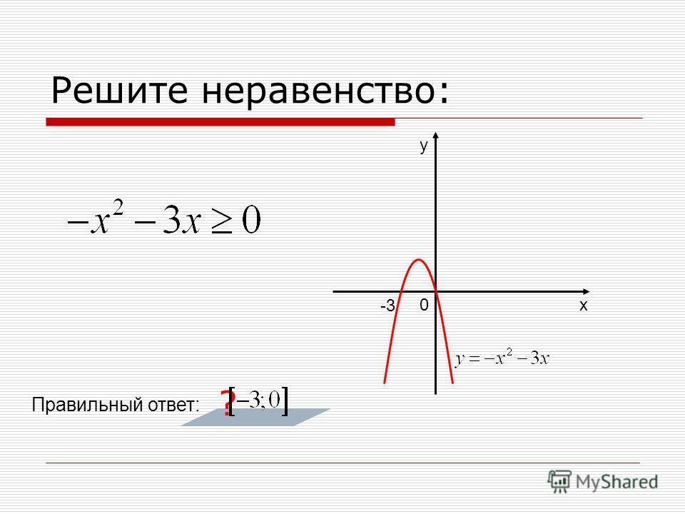 Решите неравенство: ? 0 у х -3 Правильный ответ: