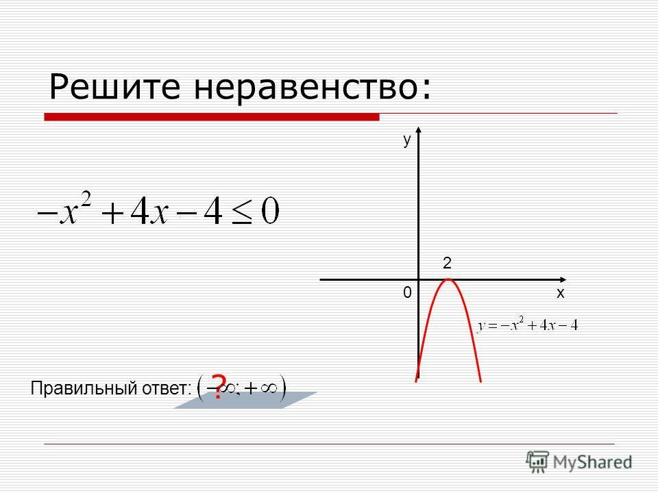 Решите неравенство: ? 0 у х 2 Правильный ответ:
