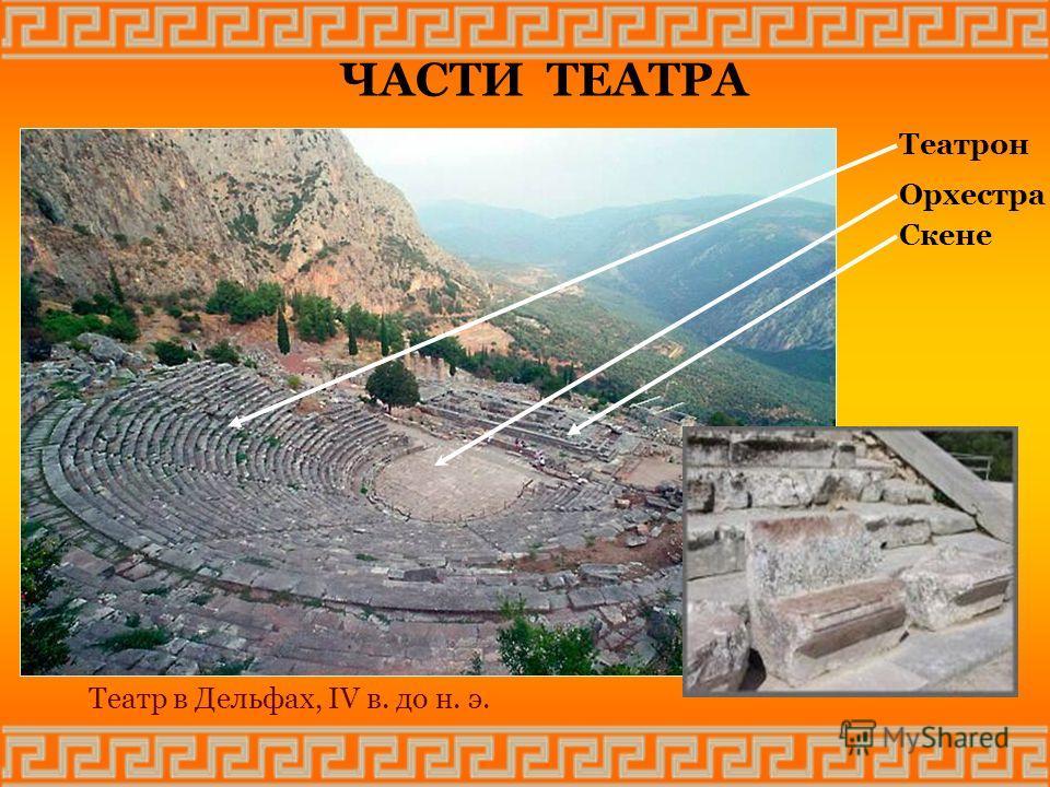 Театрон Театр в Дельфах, IV в. до н. э. Орхестра Скене ЧАСТИ ТЕАТРА