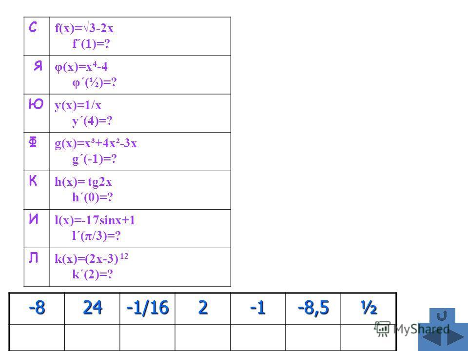 Итак, мы обобщили основные положения по теме «Производная», а теперь выполним следующее задание. Расшифруйте, как И.Ньютон называл производную функции.И.Ньютон
