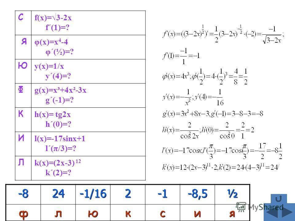 -824-1/162-8,5½ С f(x)=3-2x f´(1)=? Я φ(x)=x 4 -4 φ´(½)=? Ю y(x)=1/x y´(4)=? Ф g(x)=x³+4x²-3x g´(-1)=? К h(x)= tg2x h´(0)=? И l(x)=-17sinx+1 l´(π/3)=? Л k(x)=(2x-3) 12 k´(2)=?