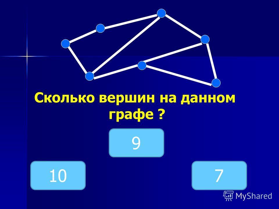 Сколько вершин на данном графе ? 10 9 7