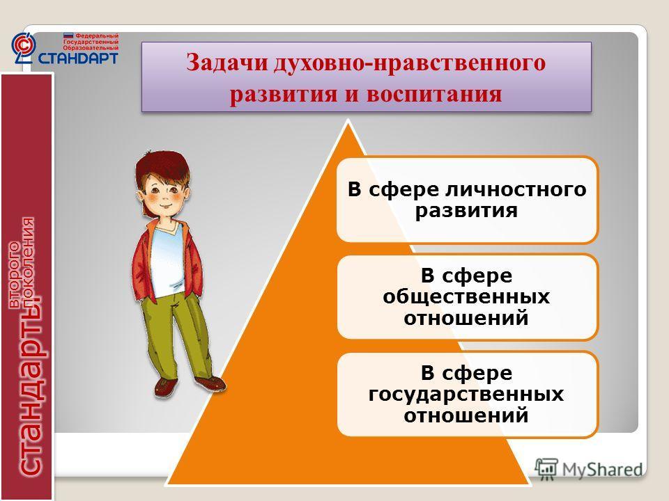 В сфере личностного развития В сфере общественных отношений В сфере государственных отношений Задачи духовно-нравственного развития и воспитания