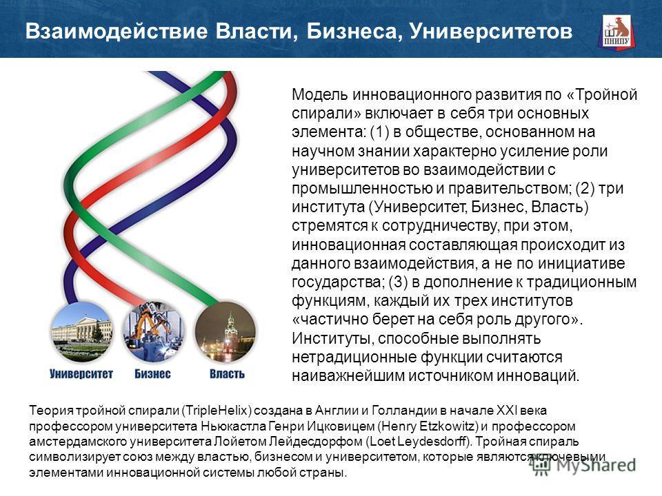 Взаимодействие Власти, Бизнеса, Университетов Теория тройной спирали (TripleHelix) создана в Англии и Голландии в начале XXI века профессором университета Ньюкастла Генри Ицковицем (Henry Etzkowitz) и профессором амстердамского университета Лойетом Л