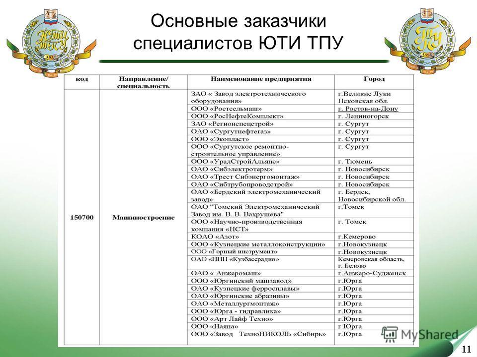 11 Основные заказчики специалистов ЮТИ ТПУ