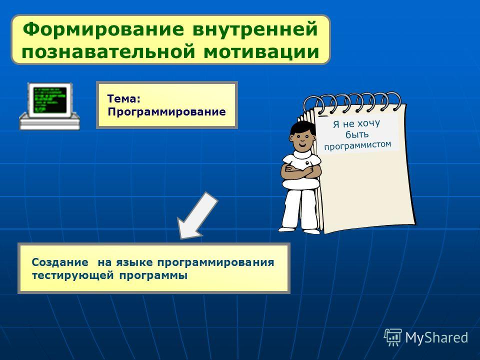 Формирование внутренней познавательной мотивации Тема: Программирование Я не хочу быть программистом Создание на языке программирования тестирующей программы