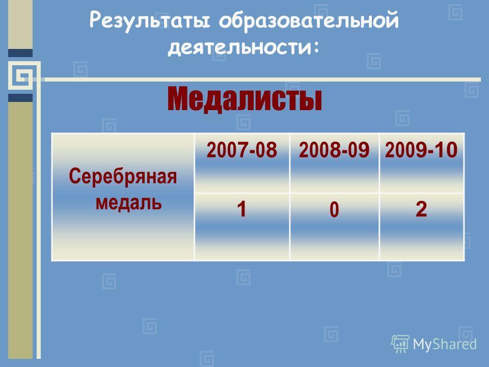 Результаты образовательной деятельности: Медалисты Серебряная медаль 200 7 -0 8 200 8 -0 9 200 9 - 10 1 0 2