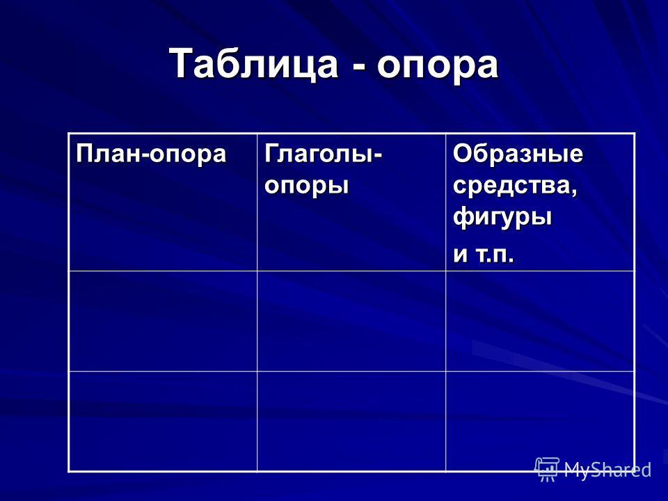 Таблица - опора План-опора Глаголы- опоры Образные средства, фигуры и т.п.