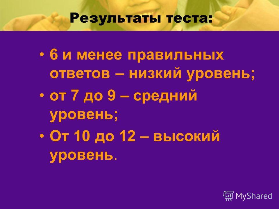 Результаты теста: 6 и менее правильных ответов – низкий уровень; от 7 до 9 – средний уровень; От 10 до 12 – высокий уровень.