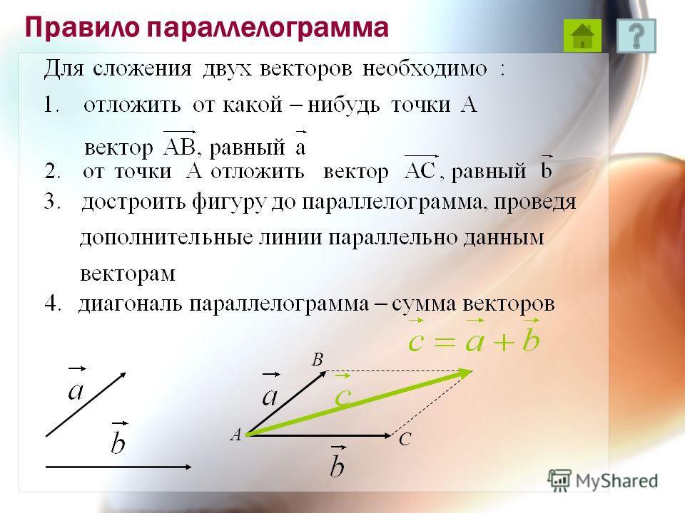 Правило параллелограмма А B C