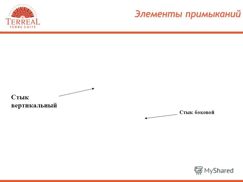 Элементы примыканий Стык боковой Стык вертикальный