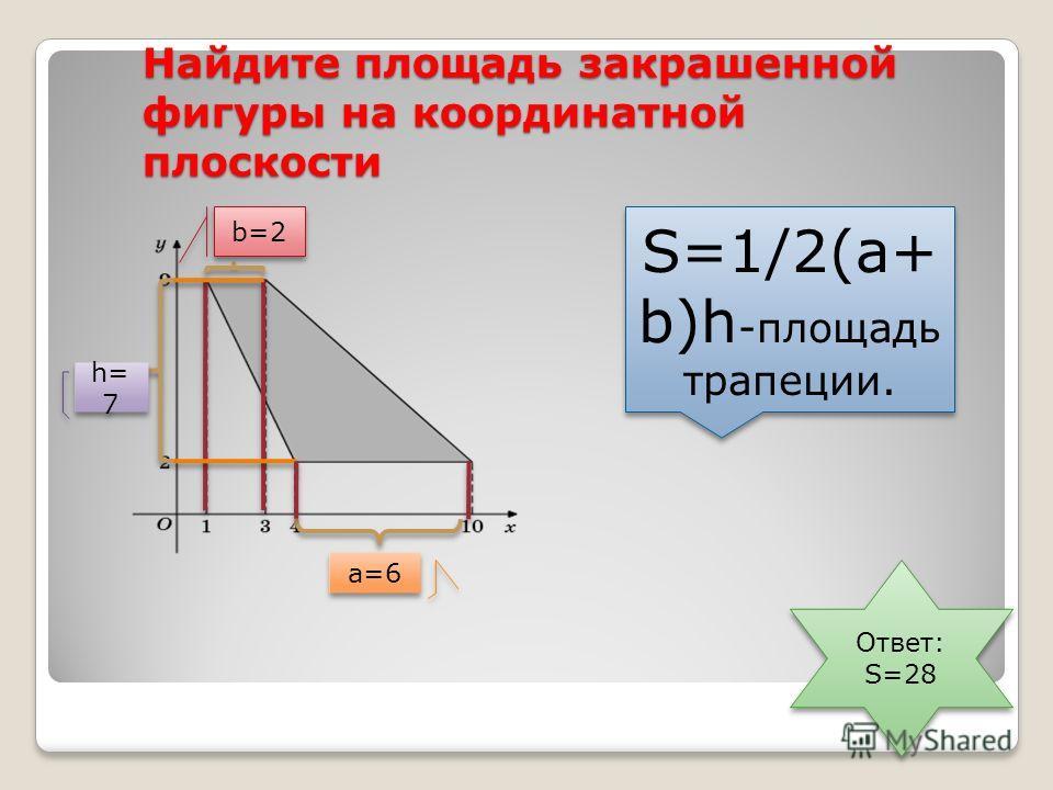 Найдите площадь закрашенной фигуры на координатной плоскости b=2b=2 b=2b=2 h= 7 а=6 S=1/2(a+ b)h -площадь трапеции. Ответ: S=28 Ответ: S=28