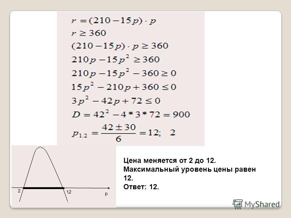 Цена меняется от 2 до 12. Максимальный уровень цены равен 12. Ответ: 12.