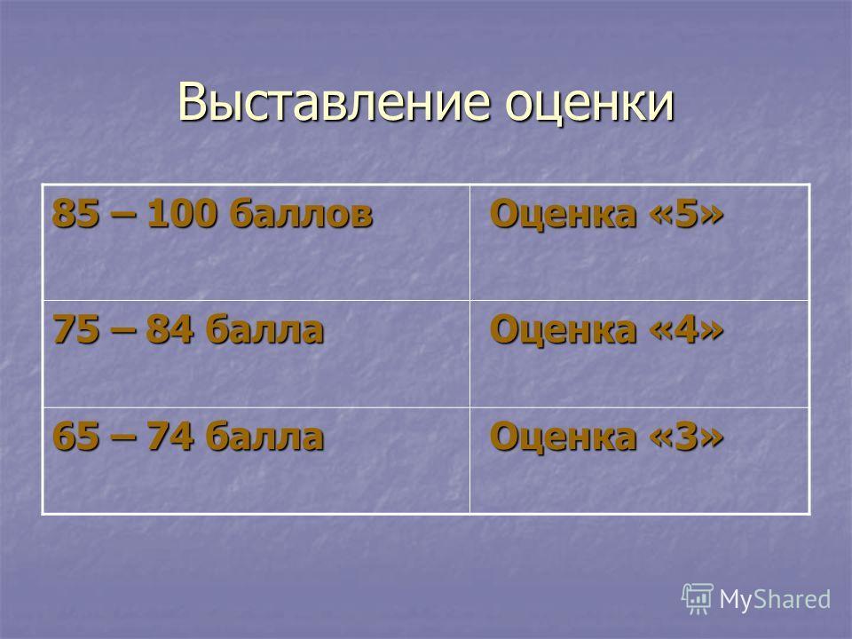 Выставление оценки 85 – 100 баллов Оценка «5» Оценка «5» 75 – 84 балла Оценка «4» Оценка «4» 65 – 74 балла Оценка «3» Оценка «3»
