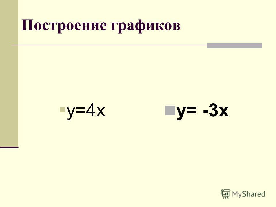 Построение графиков y=4x y= -3x