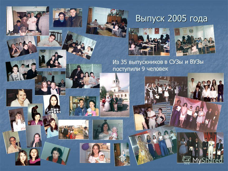 Выпуск 2005 года Из 35 выпускников в СУЗы и ВУЗы поступили 9 человек
