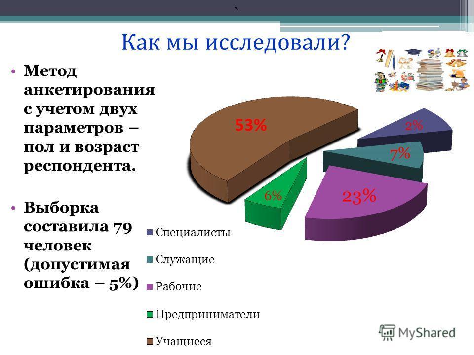 Как мы исследовали? Метод анкетирования с учетом двух параметров – пол и возраст респондента. Выборка составила 79 человек (допустимая ошибка – 5%)
