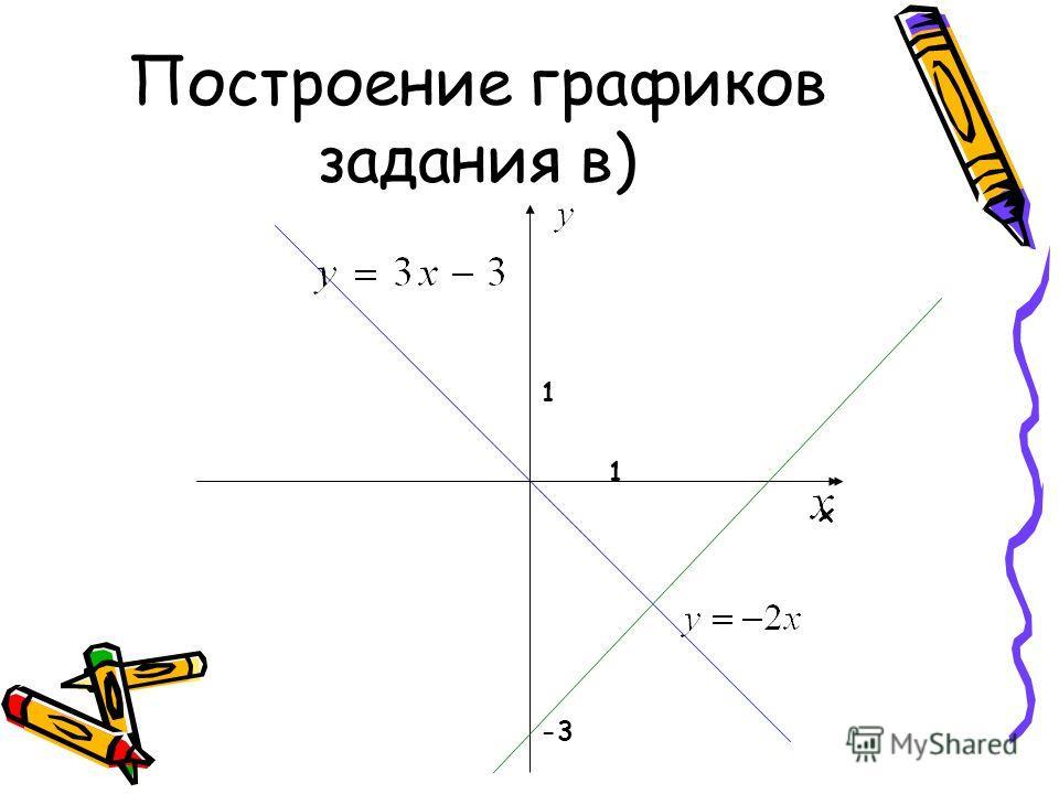 Построение графиков задания в) x 1 1 -3