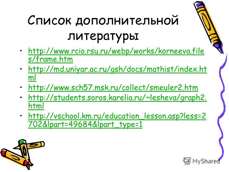 Список дополнительной литературы http://www.rcio.rsu.ru/webp/works/korneeva.file s/frame.htmhttp://www.rcio.rsu.ru/webp/works/korneeva.file s/frame.htm http://md.uniyar.ac.ru/gsh/docs/mathist/index.ht mlhttp://md.uniyar.ac.ru/gsh/docs/mathist/index.h