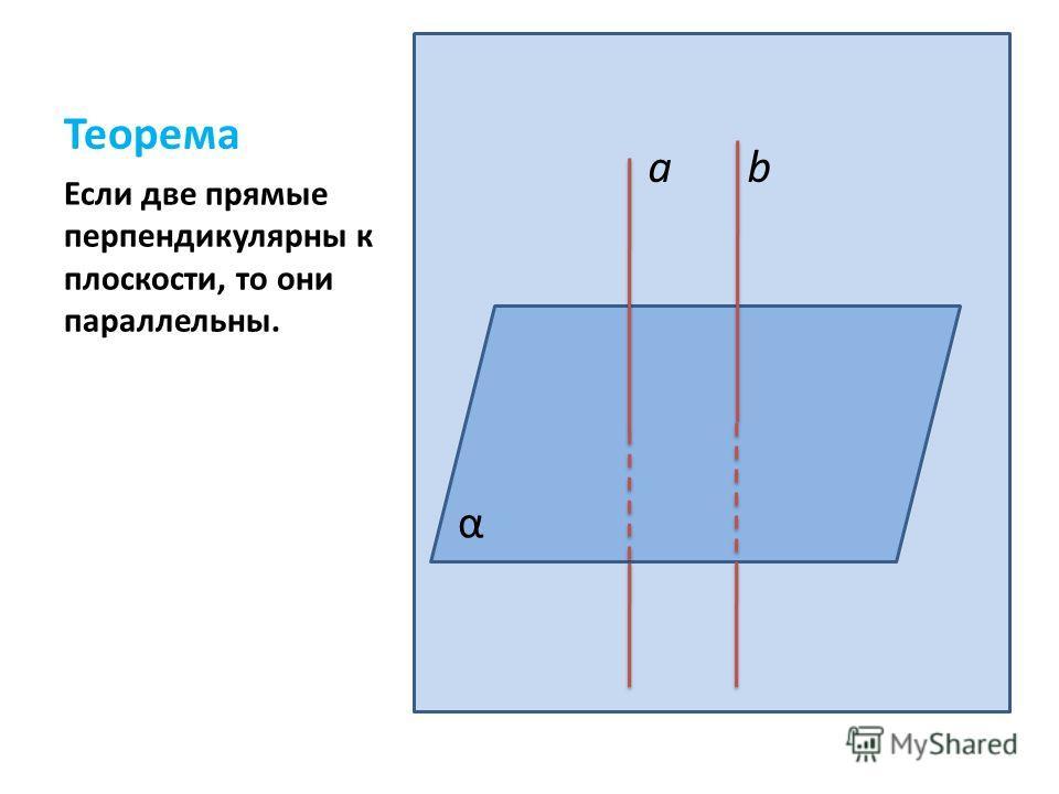 Теорема Если две прямые перпендикулярны к плоскости, то они параллельны. ab α