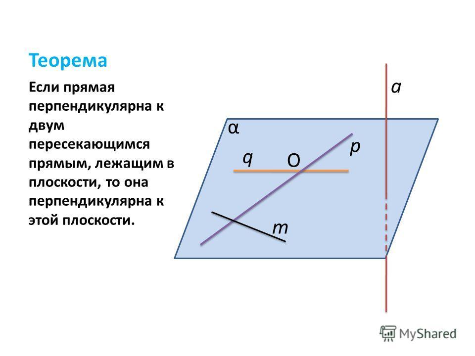 Теорема Если прямая перпендикулярна к двум пересекающимся прямым, лежащим в плоскости, то она перпендикулярна к этой плоскости. α О р q m a