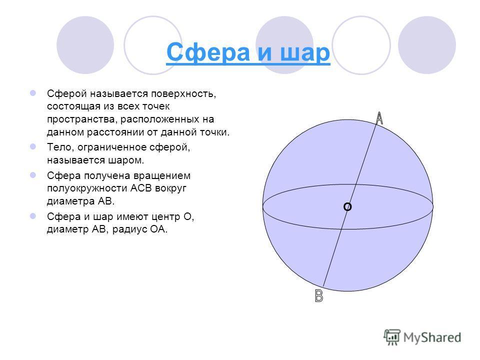 Сфера и шар Сферой называется поверхность, состоящая из всех точек пространства, расположенных на данном расстоянии от данной точки. Тело, ограниченное сферой, называется шаром. Сфера получена вращением полуокружности АСВ вокруг диаметра АВ. Сфера и