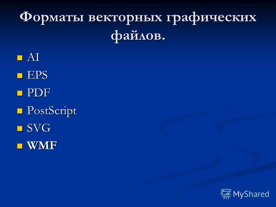 Форматы векторных графических файлов. AI AI EPS EPS PDF PDF PostScript PostScript SVG SVG WMF WMF