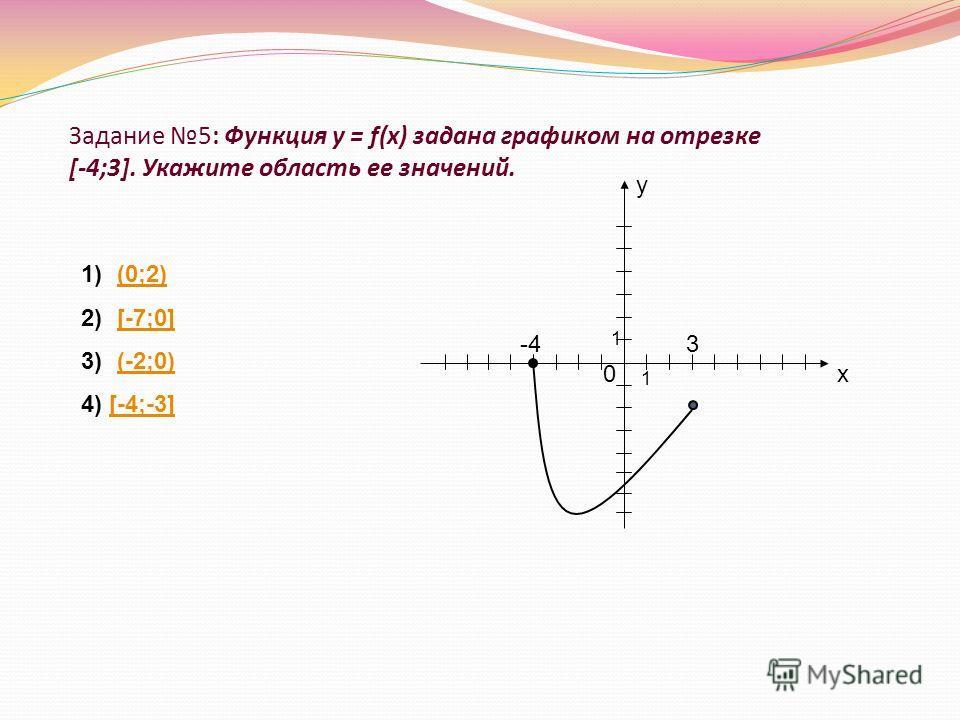 Задание 5: Функция у = f(х) задана графиком на отрезке [-4;3]. Укажите область ее значений. 1)(0;2)(0;2) 2)[-7;0][-7;0] 3)(-2;0)(-2;0) 4) [-4;-3][-4;-3] х0 -43 1 1 у