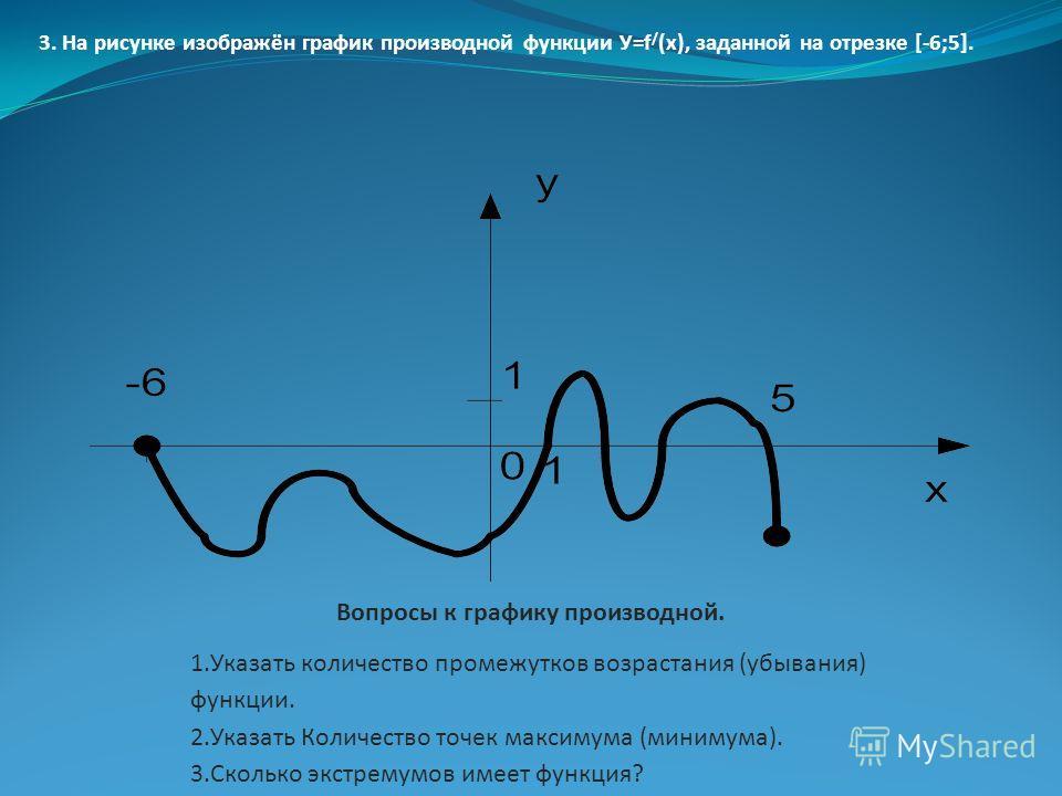 3. На рисунке изображён график производной функции У=f / (x), заданной на отрезке [-6;5]. Вопросы к графику производной. 1.Указать количество промежутков возрастания (убывания) функции. 2.Указать Количество точек максимума (минимума). 3.Сколько экстр