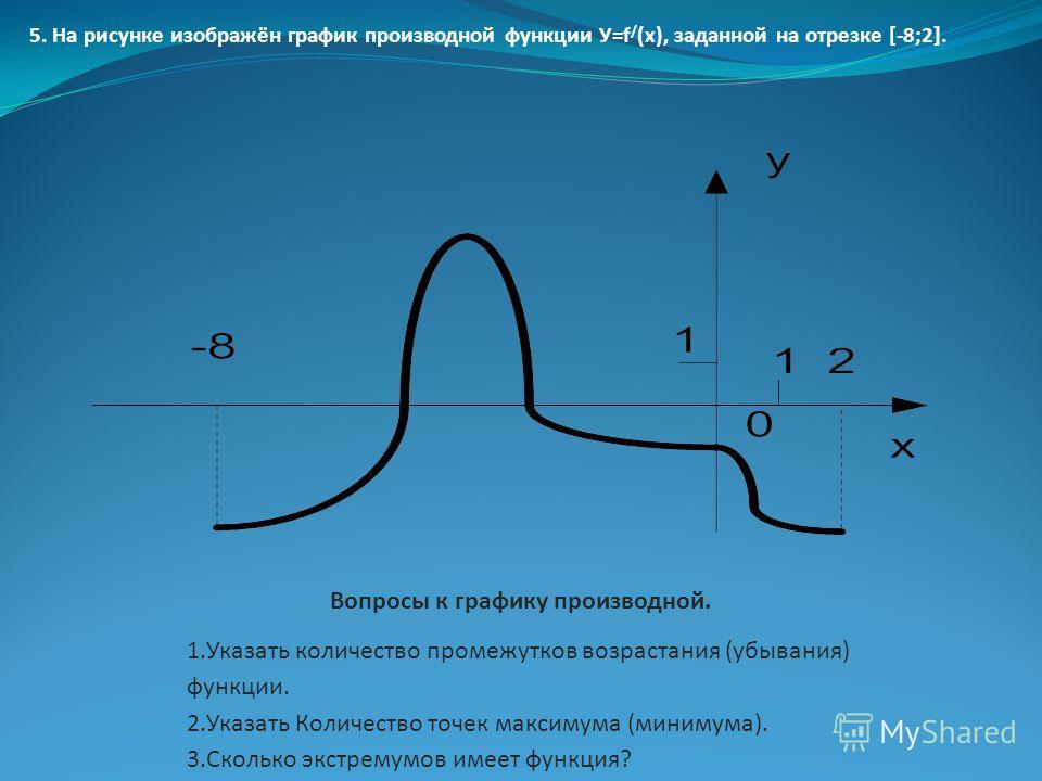 Вопросы к графику производной. 1.Указать количество промежутков возрастания (убывания) функции. 2.Указать Количество точек максимума (минимума). 3.Сколько экстремумов имеет функция? 5. На рисунке изображён график производной функции У=f / (x), заданн