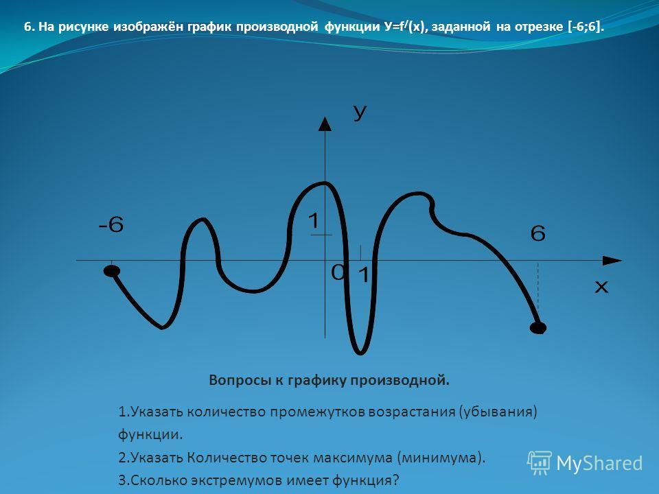 Вопросы к графику производной. 1.Указать количество промежутков возрастания (убывания) функции. 2.Указать Количество точек максимума (минимума). 3.Сколько экстремумов имеет функция? 6. На рисунке изображён график производной функции У=f / (x), заданн