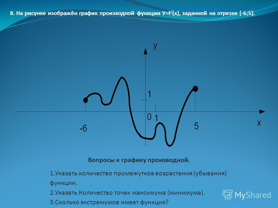 Вопросы к графику производной. 1.Указать количество промежутков возрастания (убывания) функции. 2.Указать Количество точек максимума (минимума). 3.Сколько экстремумов имеет функция? 8. На рисунке изображён график производной функции У=f / (x), заданн