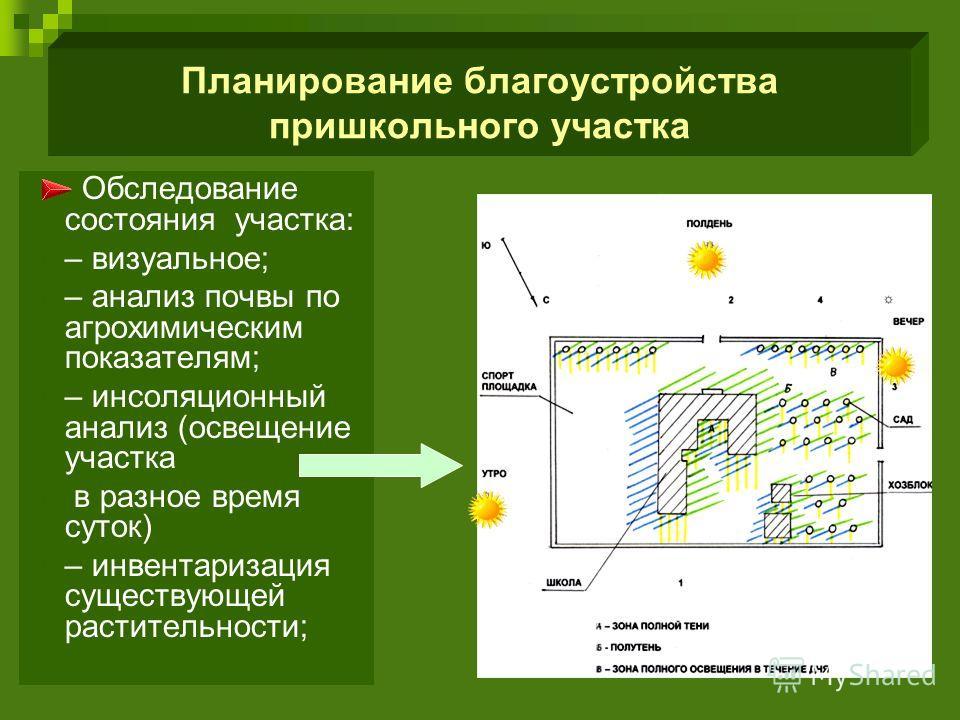 Планирование благоустройства пришкольного участка Обследование состояния участка: – визуальное; – анализ почвы по агрохимическим показателям; – инсоляционный анализ (освещение участка в разное время суток) – инвентаризация существующей растительности