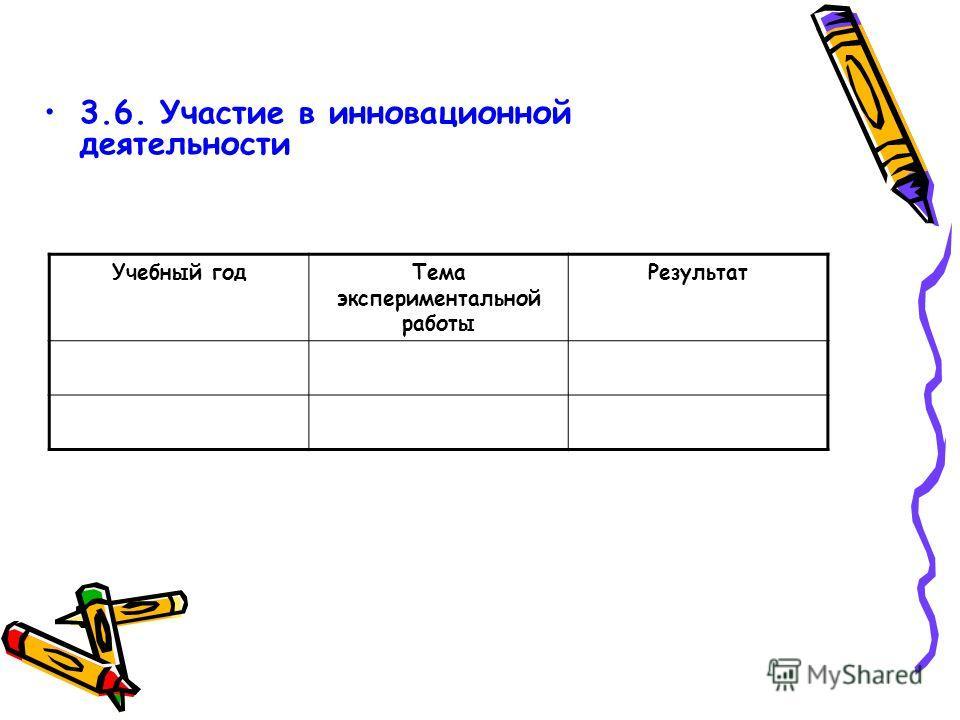 3.6. Участие в инновационной деятельности Учебный годТема экспериментальной работы Результат