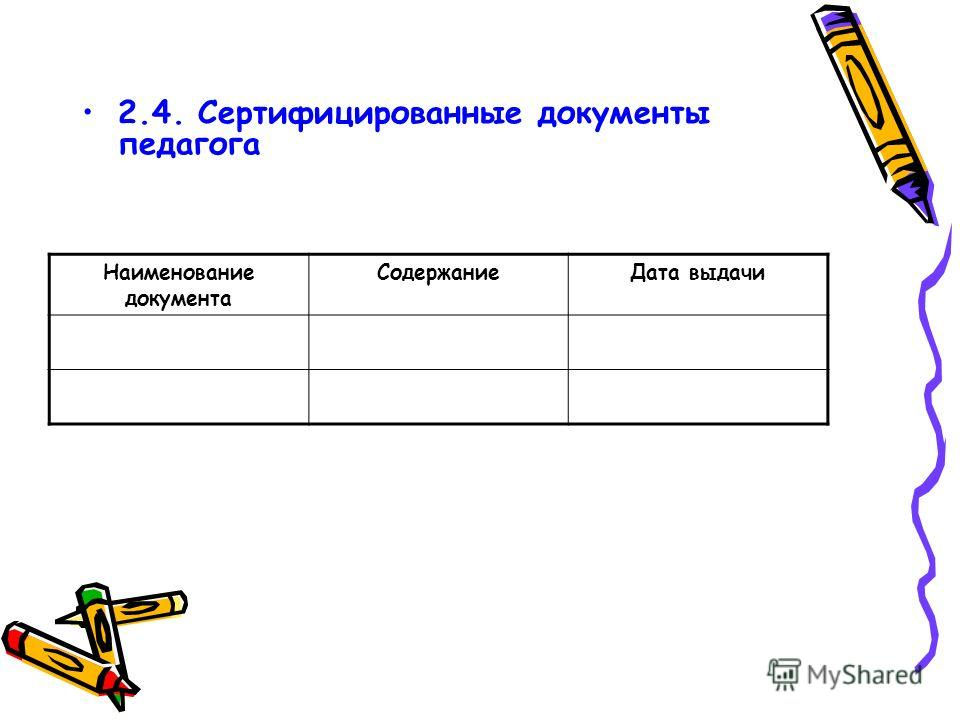 2.4. Сертифицированные документы педагога Наименование документа СодержаниеДата выдачи