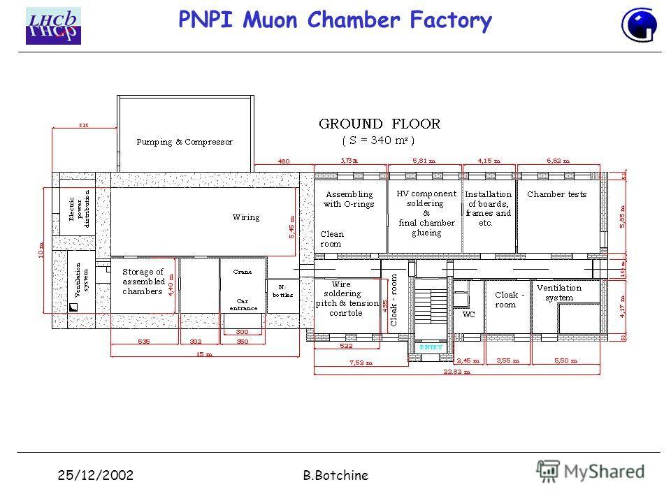 25/12/2002B.Botchine PNPI Muon Chamber Factory